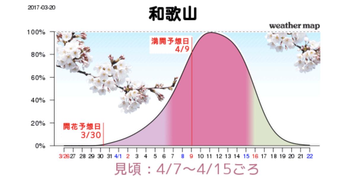 sakura.weathermap.jp