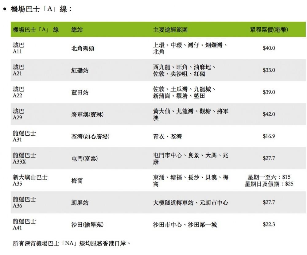 www.hzmb.gov.hk